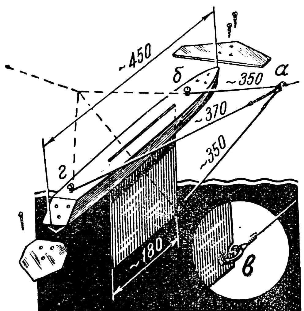 Рис. 2. Конструкция корпуса простейшей модели без кренящего момента.
