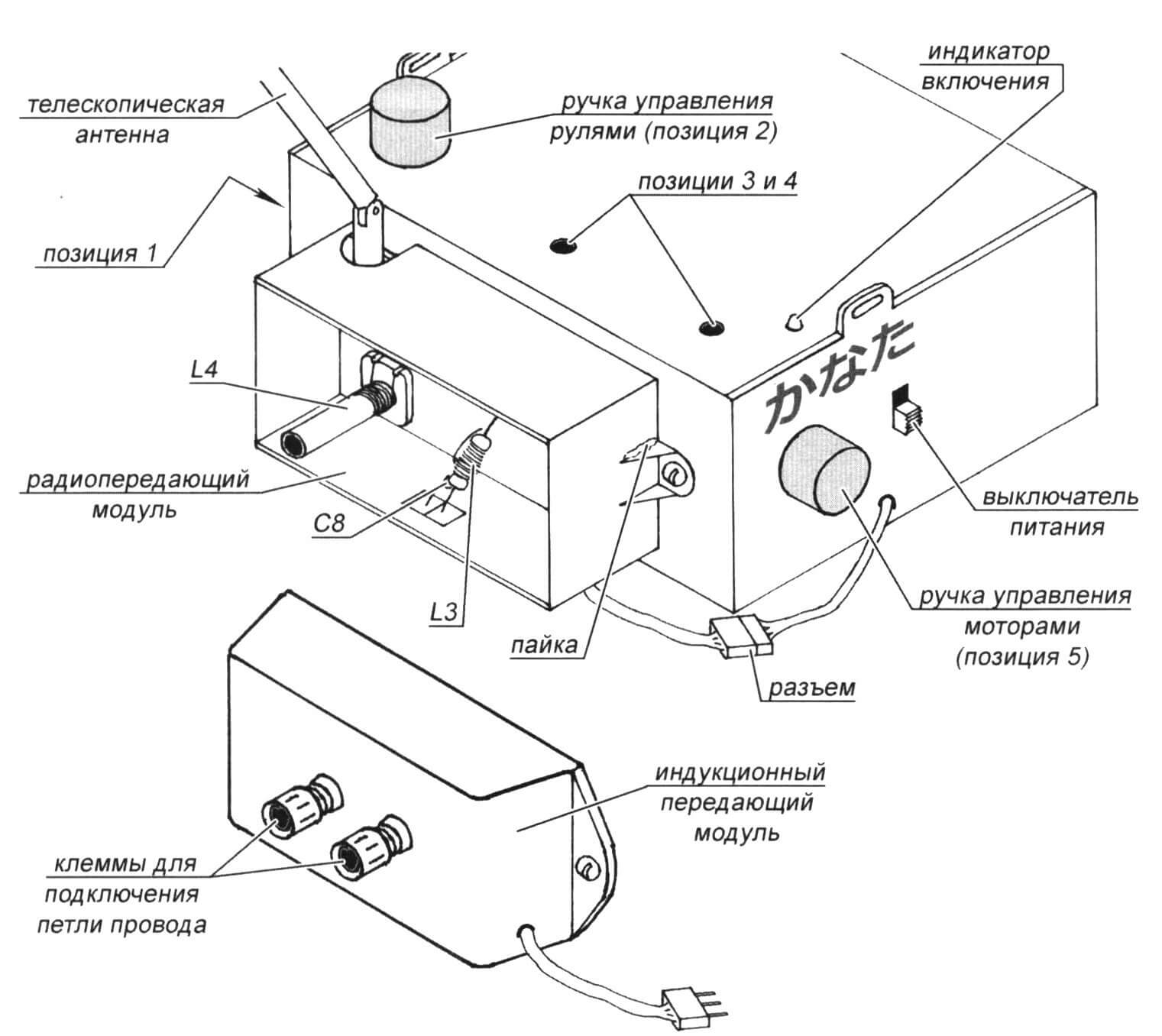 Общая компоновка пульта управления системы «Каната»