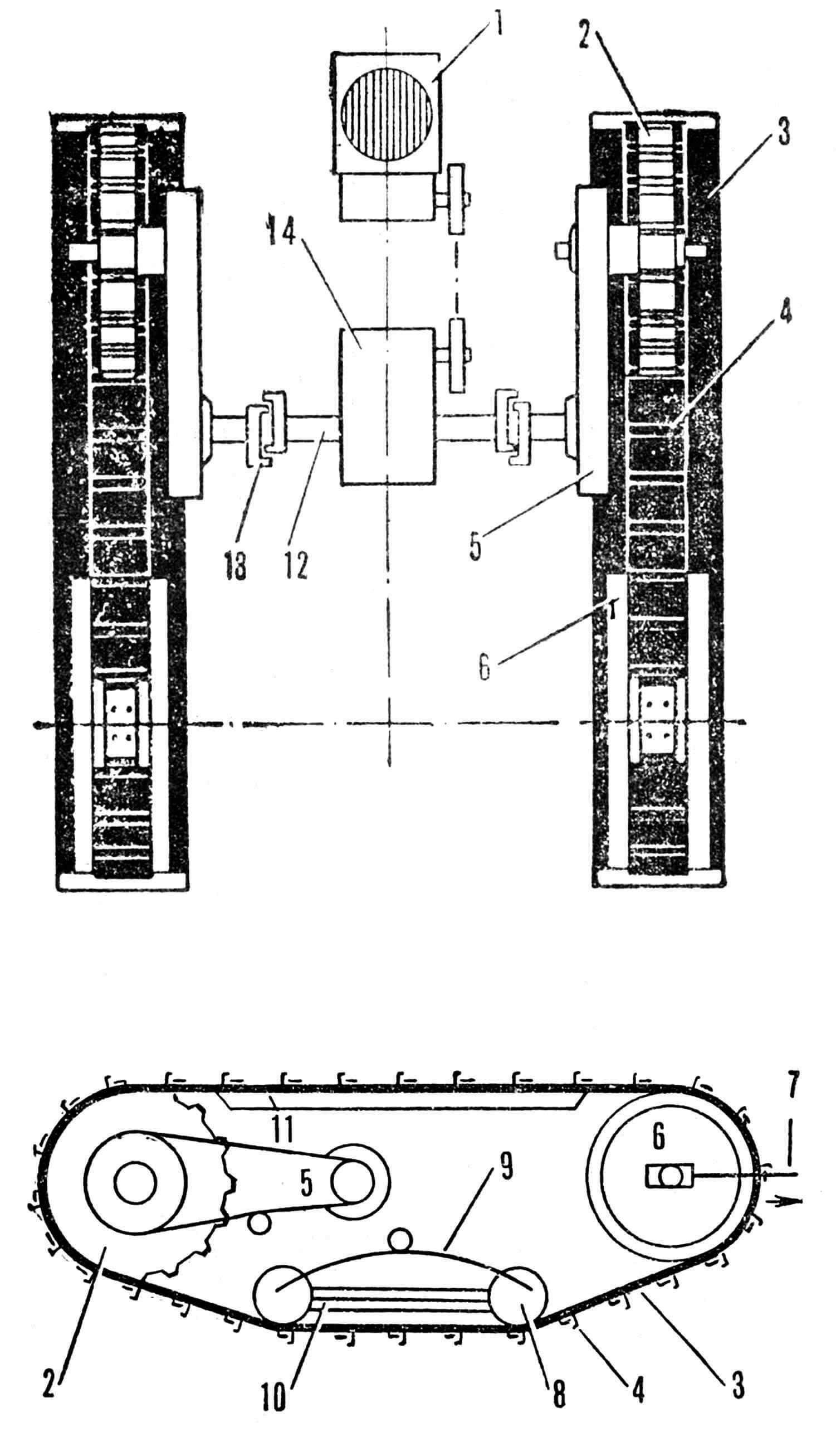 Рис. 2. Кинематическая схема снегохода: 1 — двигатель с коробкой перемены передач; 2 — ведущее колесо; 3 — лента гусеницы; 4 — снегозацепы; 5 — бортовой узел передачи; 6 — направляющее колесо; 7 — натяжной механизм; 8 — каток; 9 — рессора; 10 — тележка с подвеской; 11 — полозки ленты; 12 — полуось; 13 — упругая муфта; 14 — коробка передач.