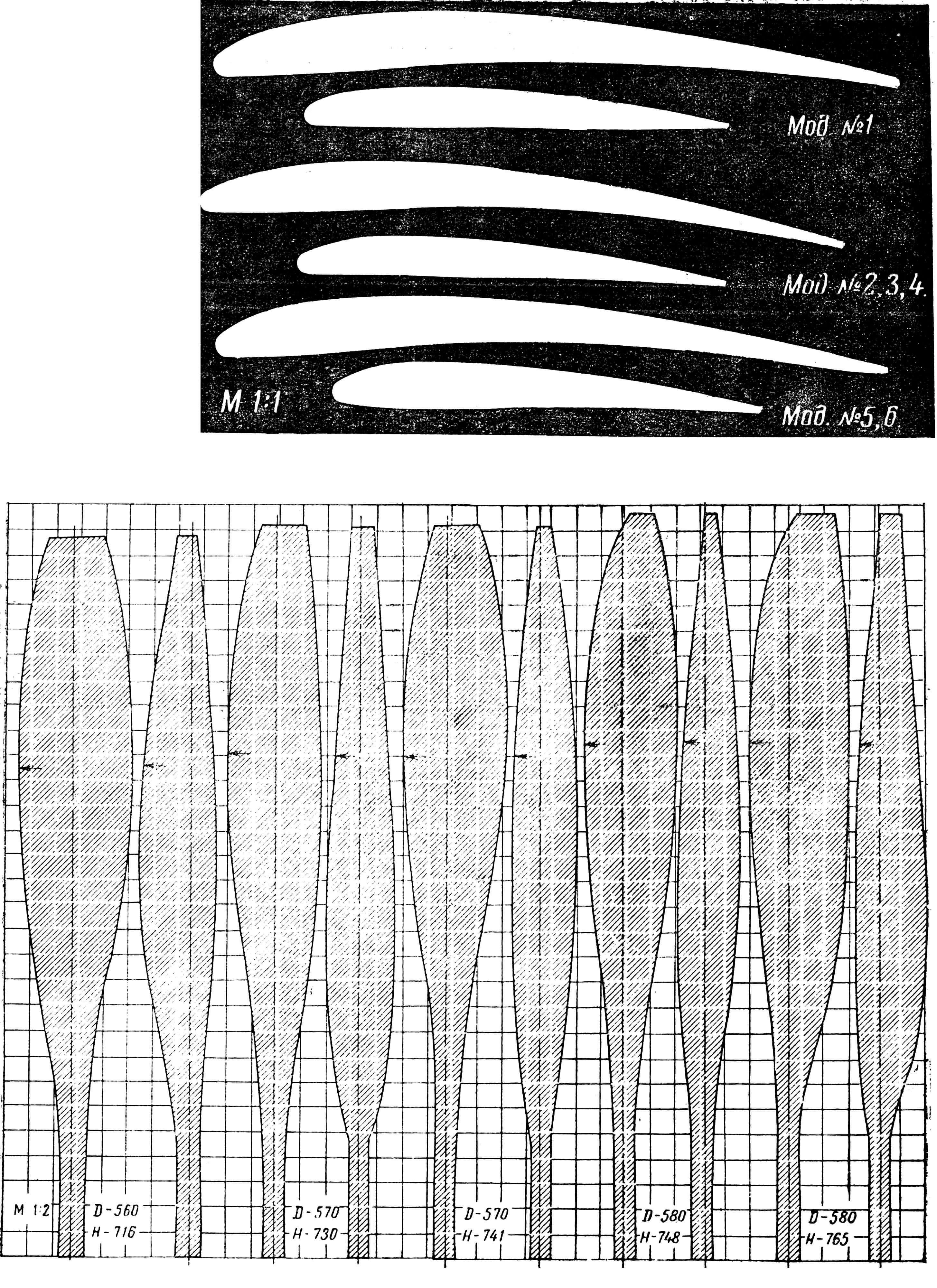 Профили крыльев и стабилизаторов (вверху) и шаблоны лопастей винта резиномоторных моделей, испытанных Е. Мелентьевым.