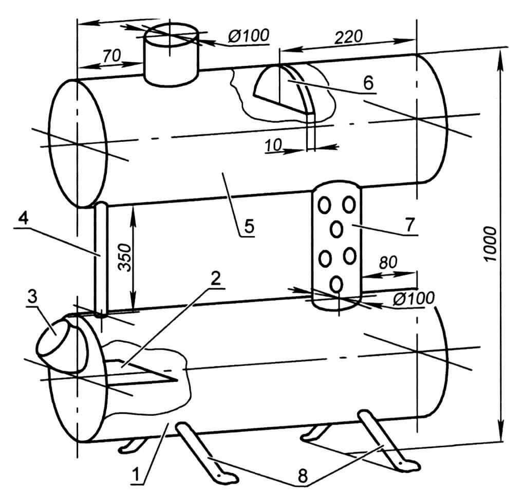 Печка, работающая на «отработке»: 1 - камера сгорания (топка); 2 - полка для масла; 3 - заливная горловина с заслонкой, 4 - опора; 5 - теплообменник; 6 - искрогасительная пластина; 7 - дожигатель; 8 - ножки