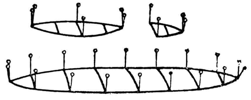Рис. 4. Изготовление крыла, стабилизатора и киля.