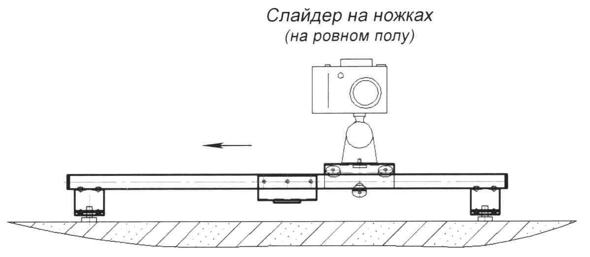 Рис. 3. Слайдер на ножках на полу (установлен горизонтально)