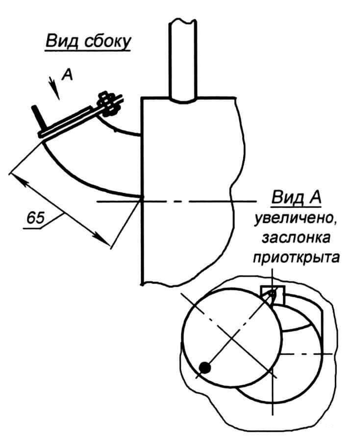 Устройство заливной горловины и заслонки регулировки тяги