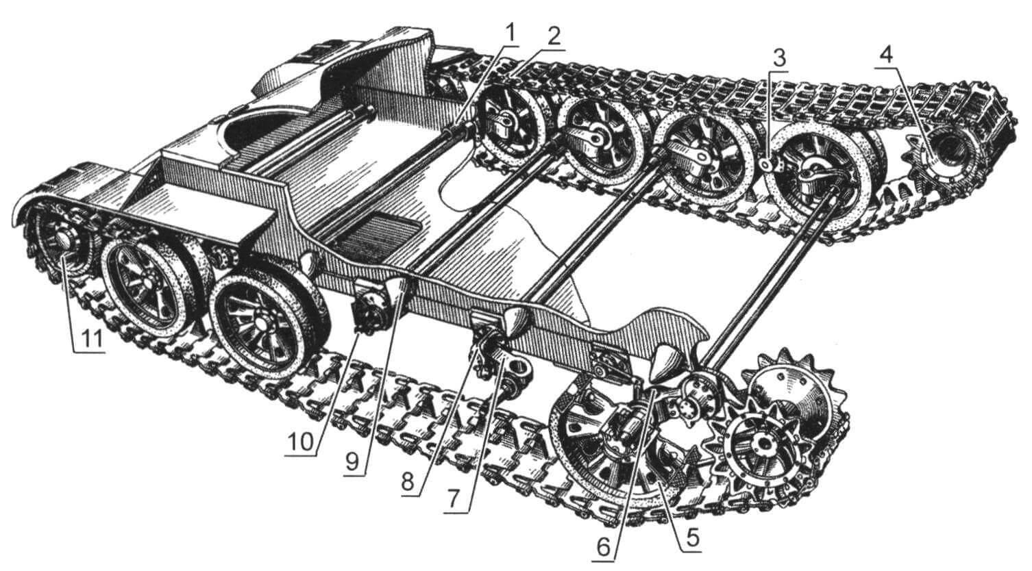 Ходовая часть Т-62М: 1 - кронштейн балансира; 2 - гусеница; 3 - амортизатор; 4 - ведущее колесо; 5 - опорный каток; 6 - буфер; 7 - балансир; 8 - опора балансира; 9 - упор; 10 - торсионный вал; 11 - направляющее колесо