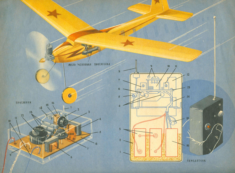 1 — стальная или дюралюминиевая коробка размером 130х80х225 мм; 2 — поролоновая амортизация батарей питания; 3 — анодные батареи; 4 — лампы Л1 и Л2; 5 — сдвоенный выключатель питания; 6 — катушка; 7 — конденсатор 30 пф; 8 — антенна; 9 — конденсатор и резисторы; 10 — трансформатор; 11 — подстройка кварца; 12 — кварц 7 Мгц; 13 — монтажная плата; 14 — модулятор; 15 — сигнальная кнопка; 16 — аккумулятор накала.