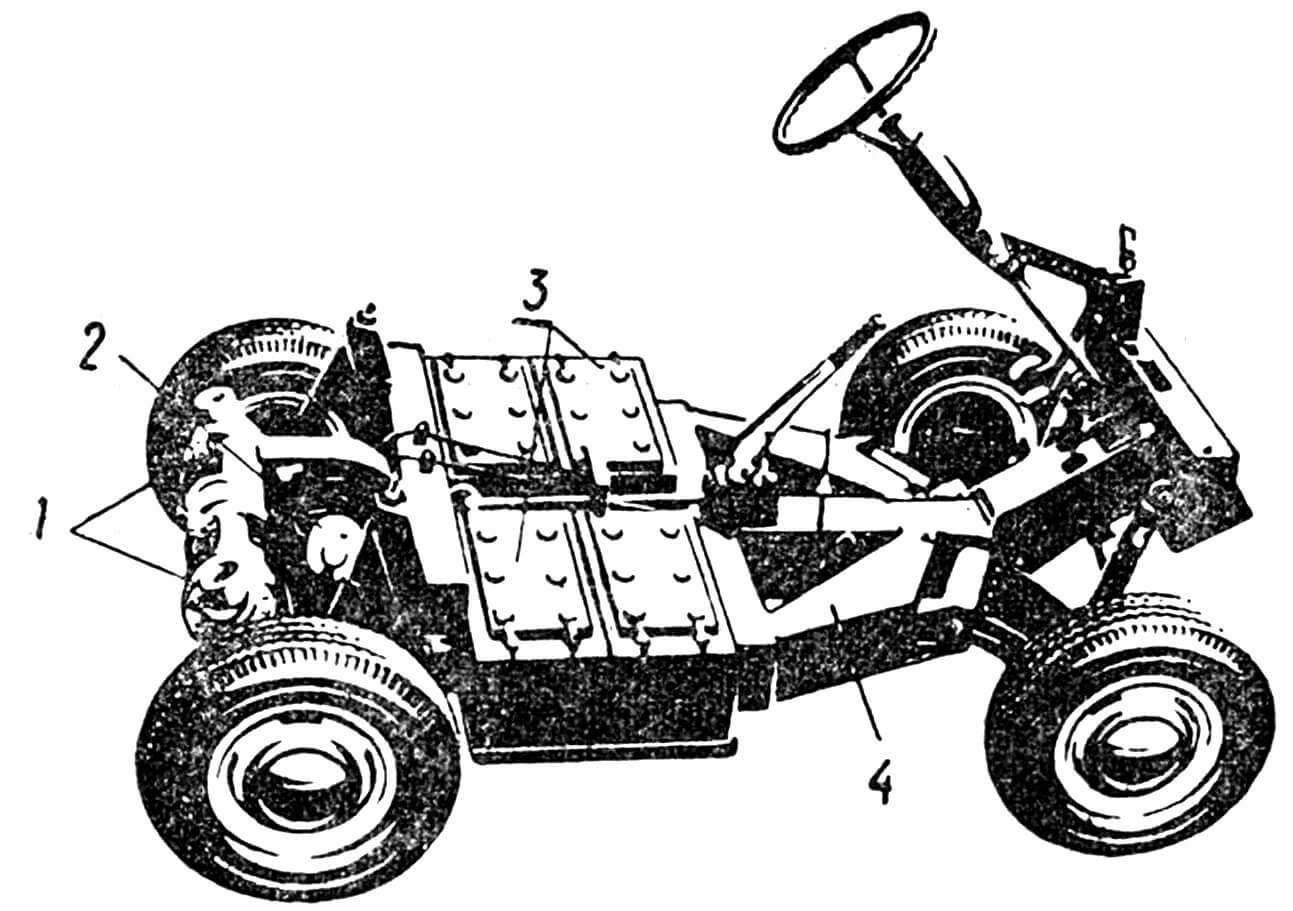 Английский электромобиль «Форд-Комьюта». Аккумуляторы 3 и все механизмы установлены на коробчатой стальной раме 4. Два двигателя 1 мощностью 3,5 квт каждый (примерно 5 л. с.), действующие на общий редуктор 2, расположены между задними колесами. Технические данные: средняя скорость — 40 км/час, максимальная скорость — 65 км/час, запас хода на одной зарядке — 65 км, вес без нагрузки — 540 кг.