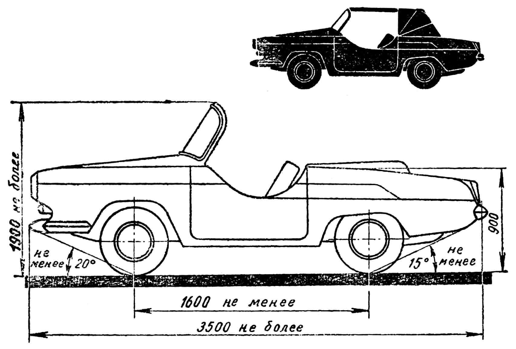РИС. 1. ОСНОВНЫЕ РАЗМЕРЫ МИКРОАВТОМОБИЛЯ. Ширина — не более 1,5 м, колея — не менее 1,1 м, дорожный просвет — не менее 0,15 м, длина микроавтомобиля спортивного типа — не более 4 м.