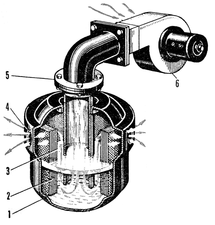 РИС. 1. ПРОСТАЯ ИСПАРИТЕЛЬНАЯ УСТАНОВКА: 1 — корпус; 2 — проволочная сетка; 3 — воздуховод; 4 — отверстия для выхода охлажденного воздуха; 5 — фланцевое соединение; 6 — вентилятор с мотором.