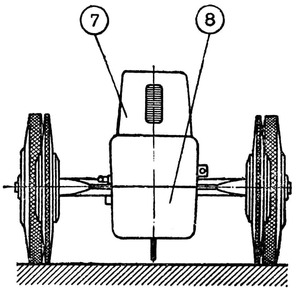 РИС. 1. СБОРОЧНЫЙ ЧЕРТЕЖ МОДЕЛИ ГОНОЧНОГО АВТОМОБИЛЯ (КОНСТРУКЦИИ С. КАЗАНКОВА). 1 — топливный бак (жесть); 2 — двигатель; 3 — вал ведущего зубчатого колеса (сталь 45); 4 — фланец (Д16); 5 — корпус редуктора (Д16);6 — упорный костыль (проволока ОВС); 7 — крышка (липа); 8 — рама (Д16); 9 — передняя подвеска с двумя полуосями (пружинная сталь и сталь 45); 10 — внутренний диск переднего колеса (Д16); 11 — шина переднего колеса (резина); 12 — наружный диск переднего колеса (Д16); 13 — подшипник; 14 — гайка переднего колеса; 15 — винт переднего колеса М2,6 (с потайной головкой); 16 — диск (латунь); 17 — кронштейн кордовой планки (Д16, уголок); 18 — подшипник; 19 — наружный диск заднего колеса (Д16); 20 — гайка заднего колеса; 21 — винт заднего колеса М3 (с потайной головкой); 22 — шина заднего колеса (резина); 23 — внутренний диск заднего колеса (Д16); 24 — конусная втулка (латунь); 25 _ подшипник; 26 — ведомое зубчатое колесо (сталь 45, m =1, z=25); 27 — шайба (сталь); 28 — ведущая ось (сталь 45); 29 — ведущее зубчатое колесо (сталь 45, m = 1, z = 15); 30 — конусная втулка (латонь); 31 — подшипник; 32 — маховик двигателя (Д16); 33 — топливная трубка (хлорвинил); 34 — краник остановочного приспособления (латунь); 35 — антенна остановочного приспособления (проволока ОВС).
