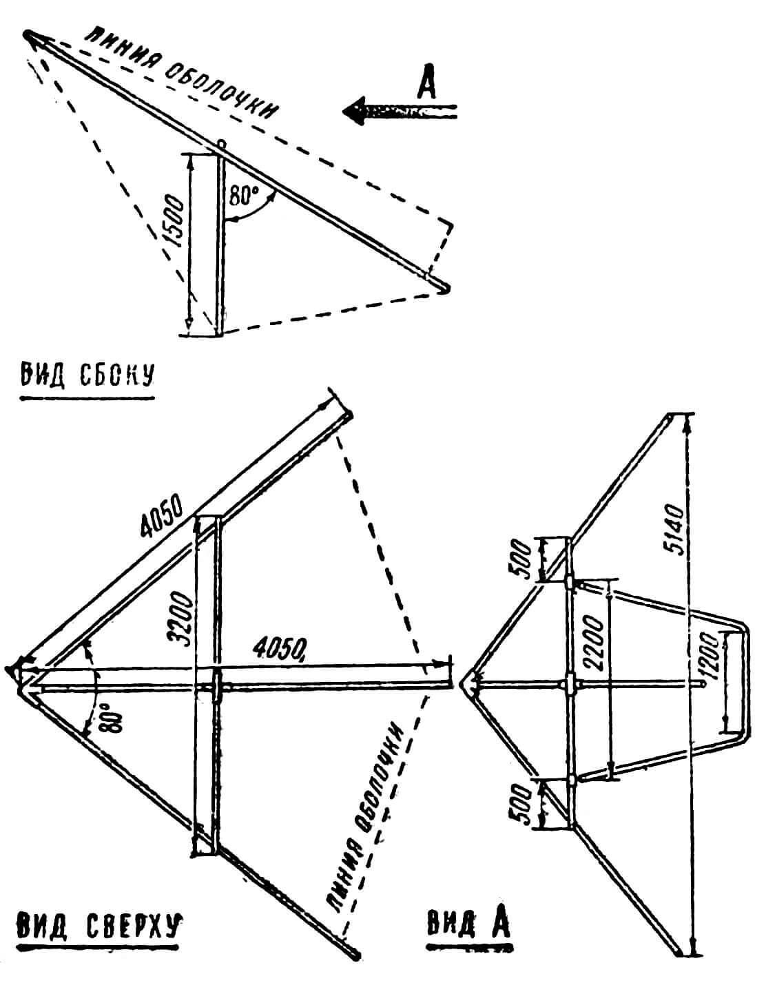 Рис. 2. Геометрия конструкции.