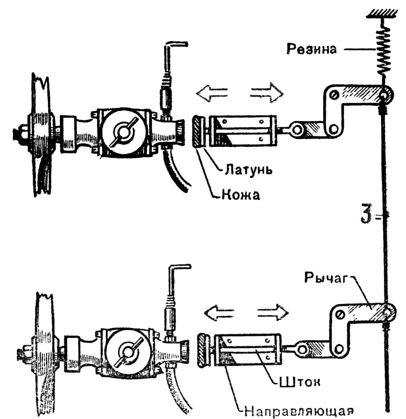 РИС. 2. МЕХАНИЗМ УПРАВЛЕНИЯ ГАЗОМ (3 — корда. См. рис. 1).