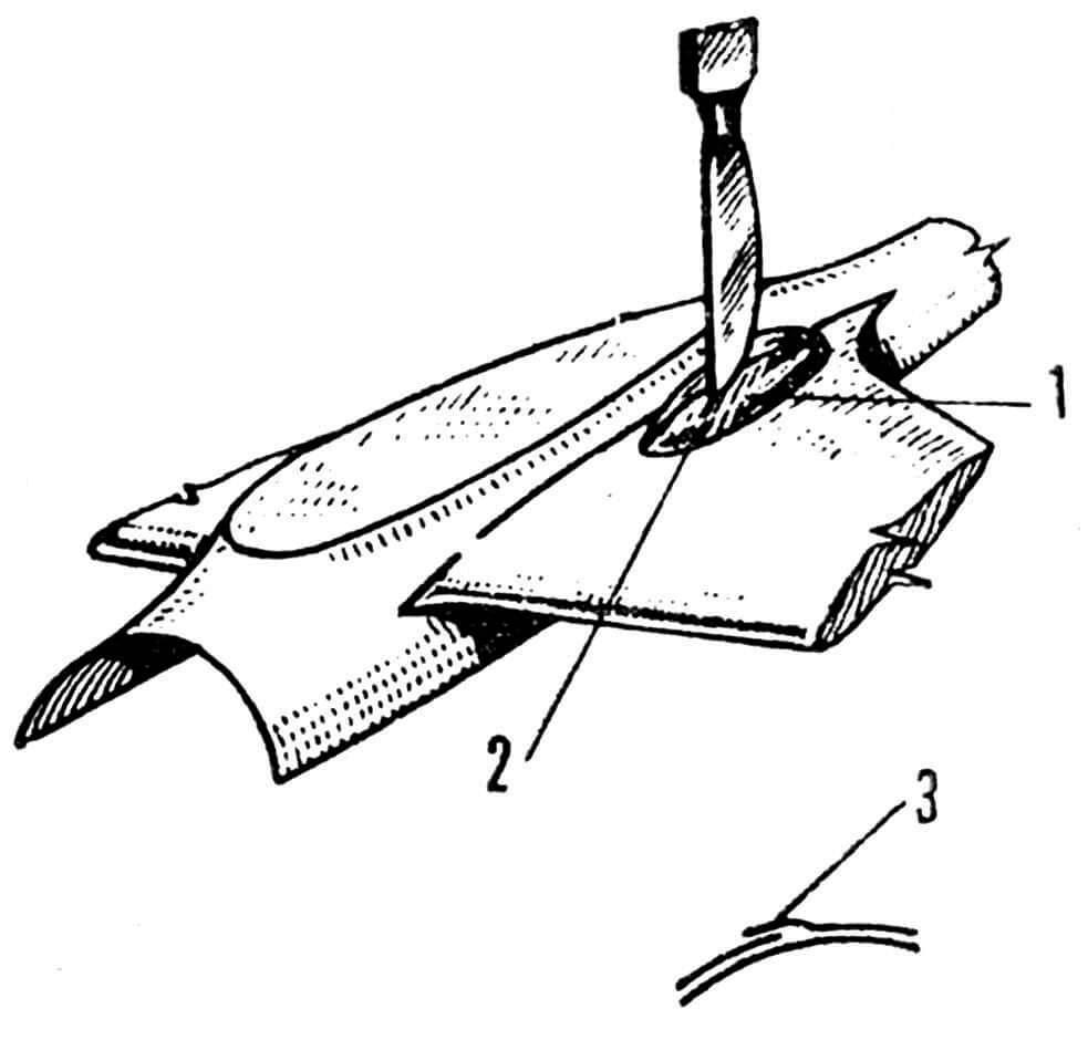 Рис. 2. Выравнивание стеклоткани: 1 — болванка; 2 — стеклоткань; 3 — соединение внахлест.