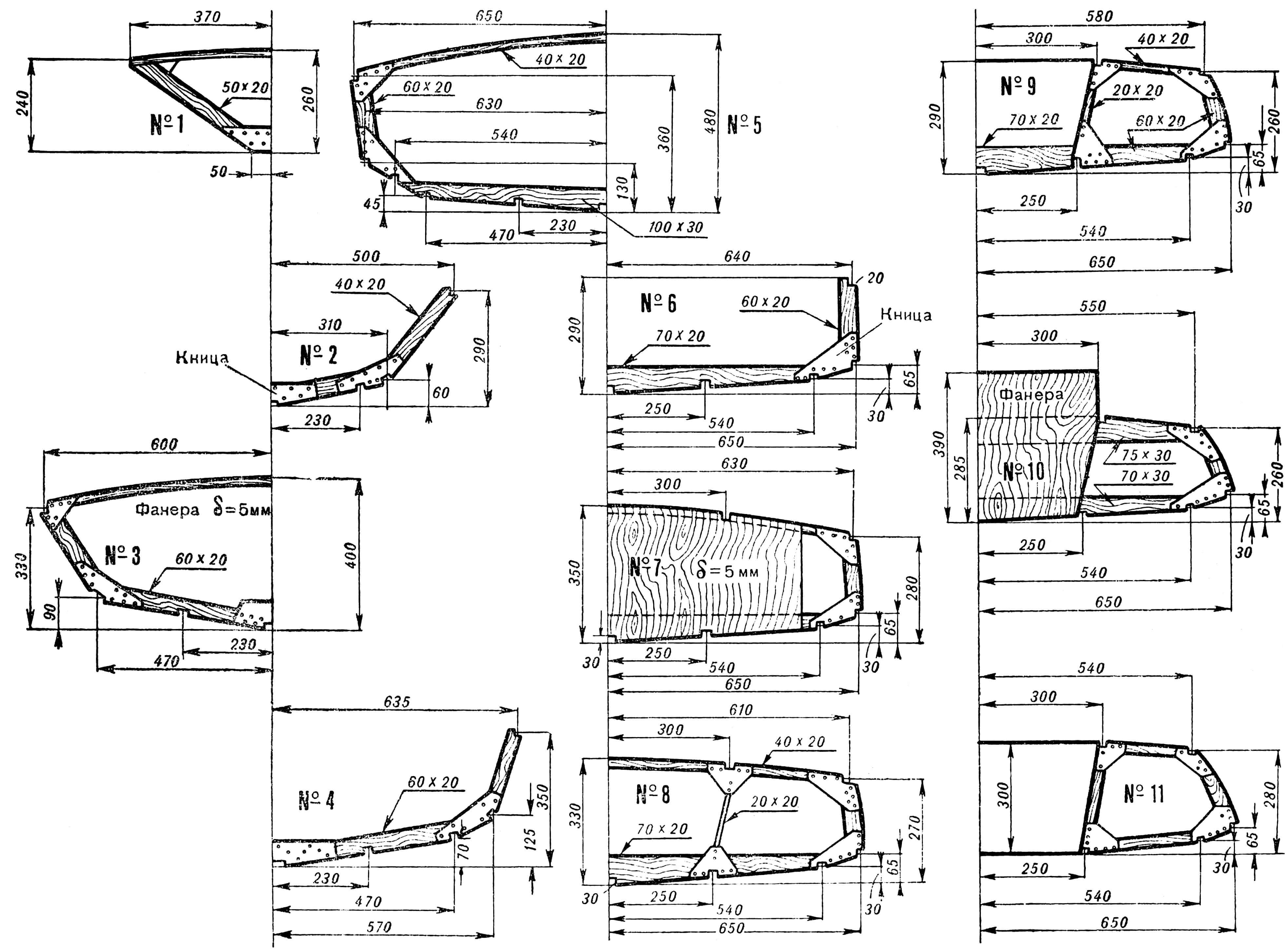 Конструкции шпангоутных рамок