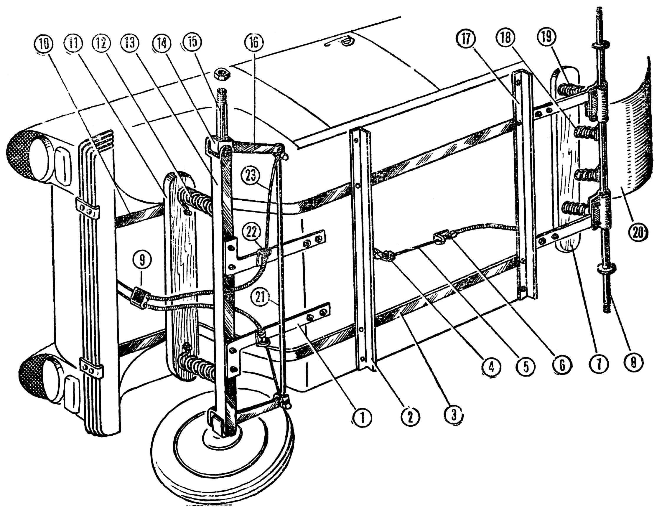 Рис. 3. Вид микроавтомобиля снизу: 1 — продольные (реактивные) рычаги крепления балки к кузову (полосовая сталь 30x5 мм); 2 — дюралевый уголок 30x30 мм; 3 — рама; 4 — нижний конец рычага управления сцеплением; 5 — трос сцепления; 6 — штуцер троса сцепления; 7 — опорная площадка заднего моста; 8 — задняя ось; 9 — колодка тросов рулевого управления; 10 — передняя часть рамы; 11 — опорная площадка переднего моста; 12 — пружина подвески переднего моста; 13 — балка переднего моста; 14 — поворотный шарнир; 15 — ось переднего колеса; 16 — поворотный рычаг; 17 — дюралевый уголон 30 х 30 мм; 18 — вспомогательная пружина подвески заднего моста; 19 — основная пружина подвески заднего моста; 20 — поддон; 21 — поперечная рулевая тяга; 22 — штуцеры рулевых тросов; 23 — рулевые тросы.