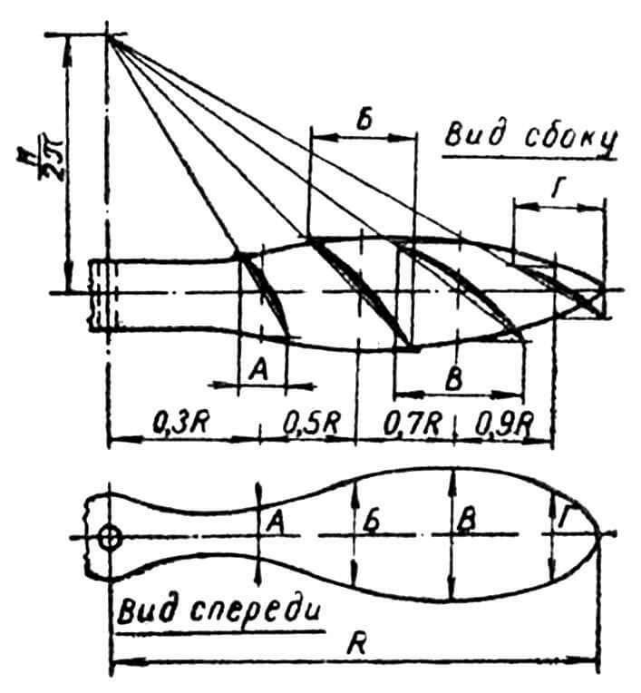 Рис. 3. Графический способ построения лопасти винта постоянного шага.