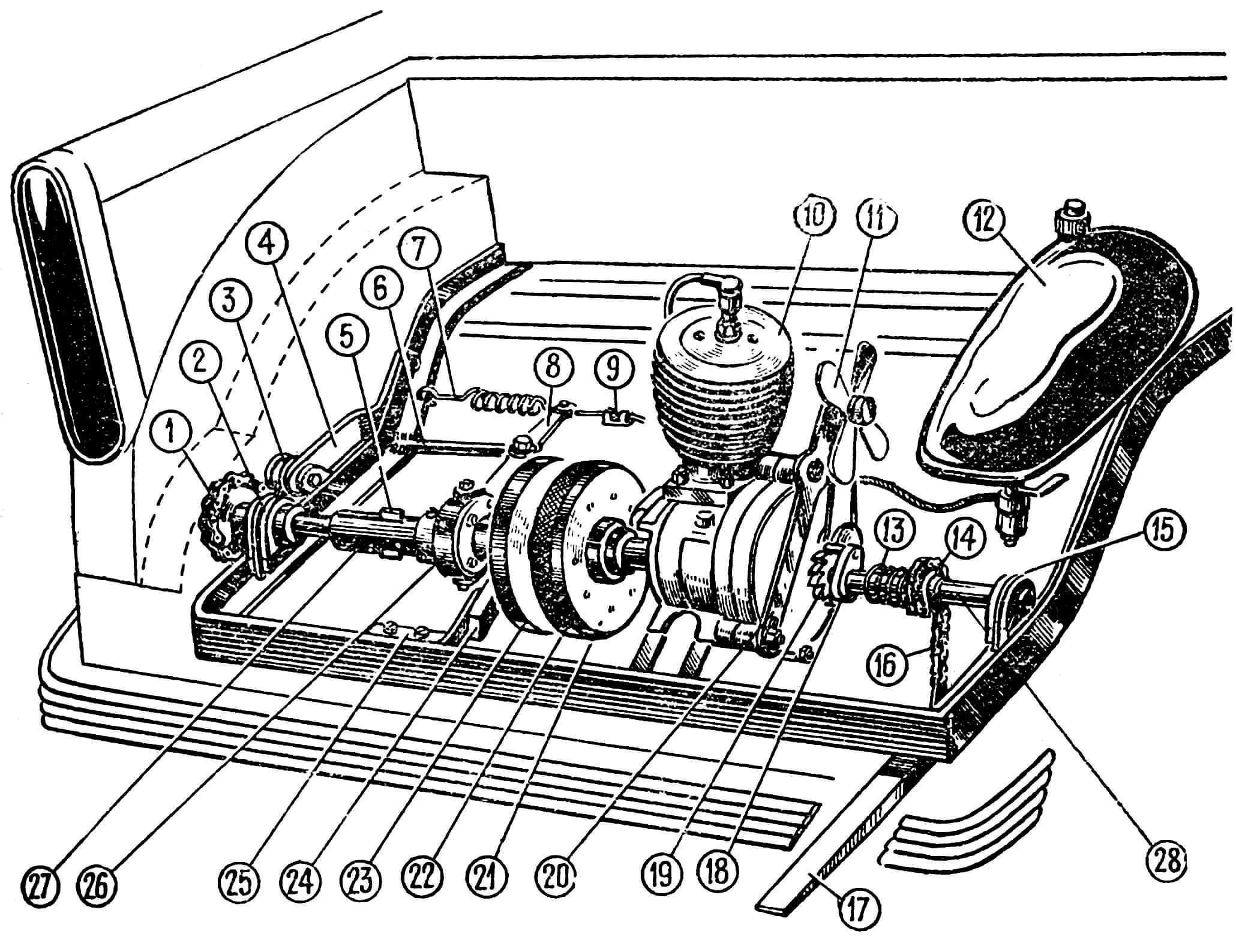 Рис. 4. Двигатель и тормозное устройство: 1— ведущая цепь; 2 — скоба крепления подшипника ведущего вала; 3 — натяжной ролик; 4 — кронштейн натяжного ролика; 5 — шпонка ведущего вала; 6 — кронштейн вилки переключения; 7 — возвратная пружина; 8 — вилка управления сцеплением; 9 — упор троса сцепления; 10 — двигатель Д-4; 11 — вентилятор; 12 — бензобак; 13 — возвратная пружина стартера; 14 — звездочка стартера (Z=12); 15 — скоба крепления подшипника пускового вала; 16 — цепь стартера; 17 — педаль стартера; 18 — сектор собачки стартера; 19 — храповик стартера; 20 — кронштейн вентилятора; 21 — ведущий диск; 22 — дисковая прокладка из твердой резины; 23 — ведомый диск; 24 — тормозная колодка из твердой резины; 25 — лапка тормозной колодки; 26 — чашка выжимного подшипника; 27 — скользящая втулка сцепления; 28 — валик стартера.