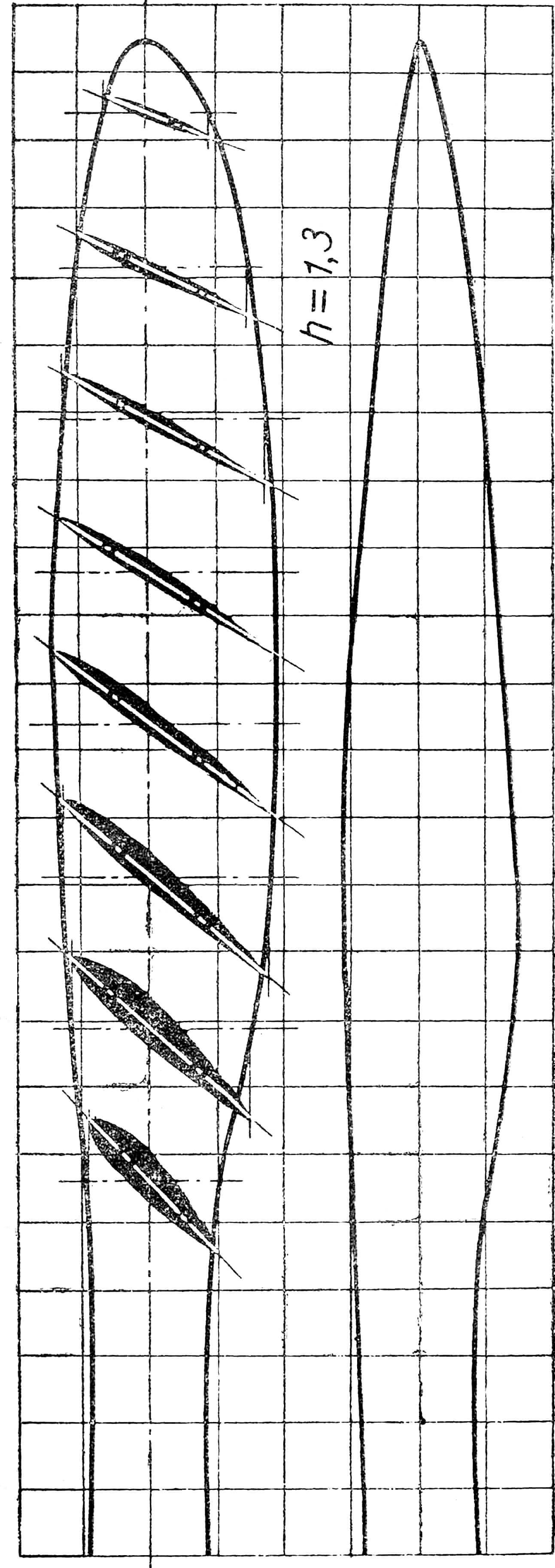 Рис. 5. Чертеж лопасти трехлопастного винта.