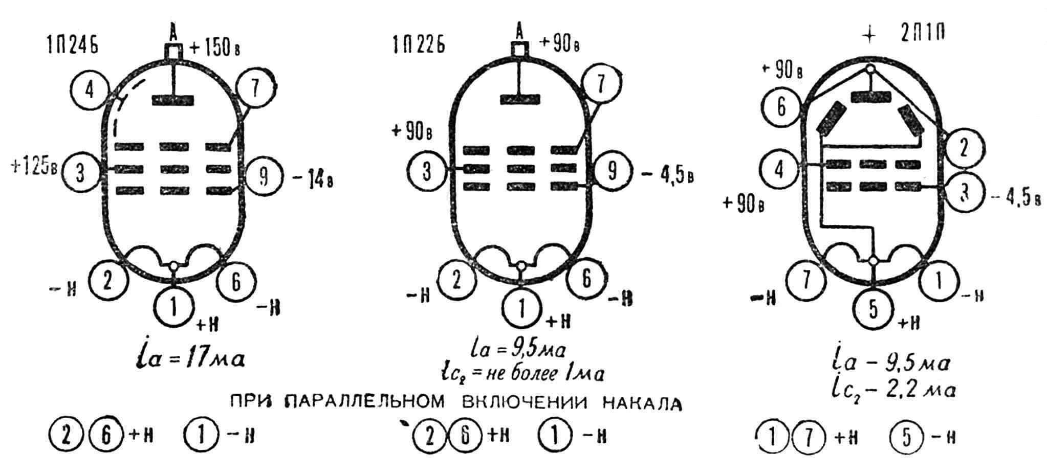 Рис. 5. Цоколевка ламп.