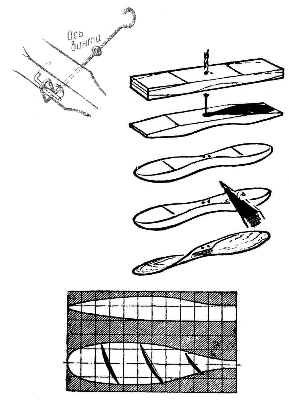 Рис. 9. Шаблоны и процес изготовления винта.