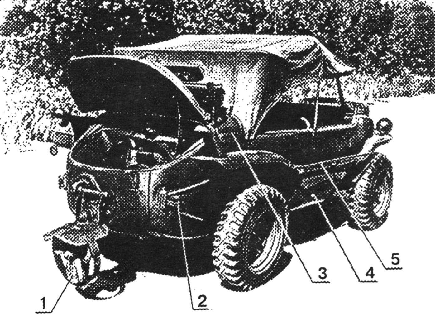 Вид амфибии сзади справа: 1 — винт гребной; 2 — крюк буксирный, откидной; 3 — решетка выхода воздуха из отсека двигателя; 4 — патрубок насоса откачки воды; 5 — поручень.