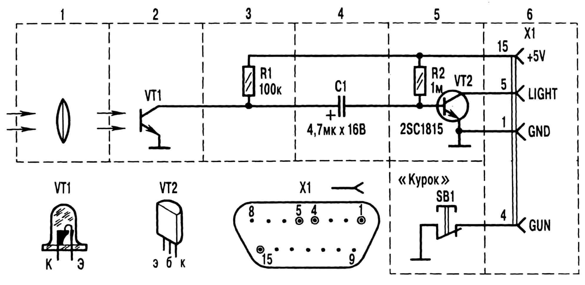 Рис. 1. Принципиальная электрическая схема и основные детали стандартного светового пистолета для 8-битных видеоприставок: 1 — система оптическая, 2 — приемник излучения, 3 — цепь включения приемника, 4 — цепь связи, 5 — усилитель, 6 — колодка электроразъема.