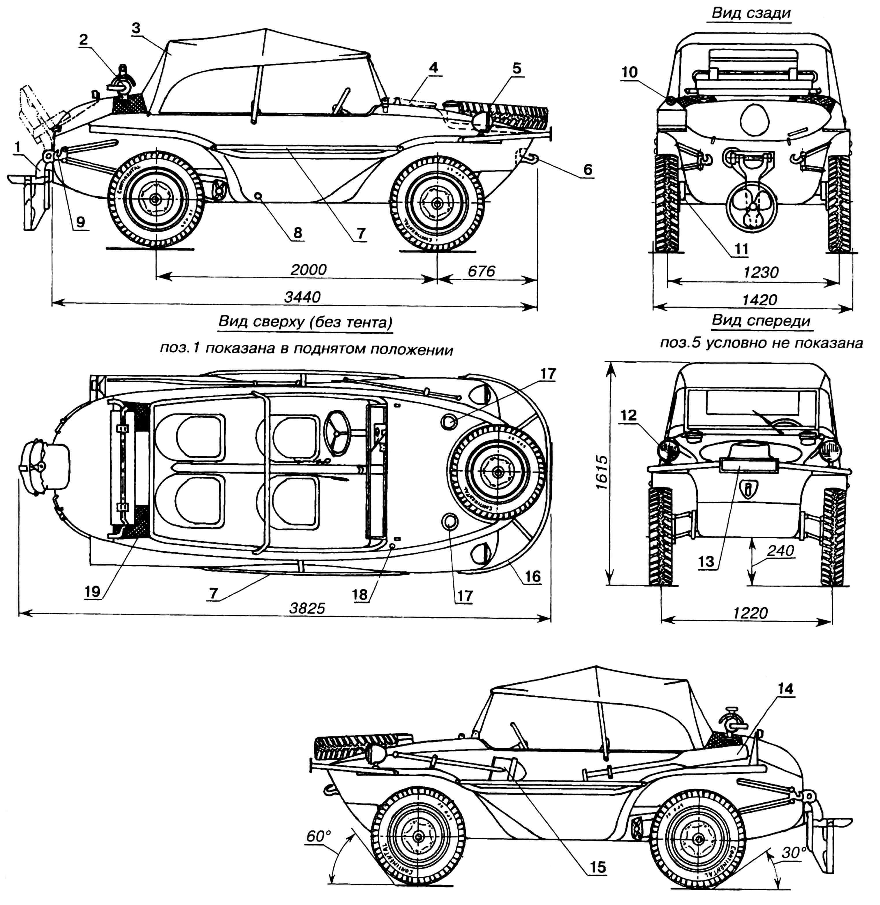 Общий вид автомобиля-амфибии VW-166 Schwimmwagen: 1 — колонка винта откидная; 2 — глушитель двигателя; 3 — тент съемный; 4 — стекло лобовое в откинутом положении; 5 — колесо запасное; 6 — крюк буксирный, передний; 7 — поручень; 8 — патрубок насоса откачки воды; 9 — крюк буксировочный задний, откидной; 10 — стоп-сигнал с панелью крепления заднего номера; 11 — редуктор колесный; 12 — фара; 13 — панель переднего номера; 14 — весло; 15 — лопата; 16 — бампер; 17 — горловины бензобаков; 18 — стойка крепления ручного пулемета; 19 — решетка выхода воздуха из двигательного отсека.