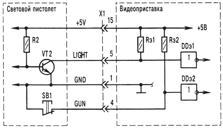 Рис. 2. Особенности соединения DENDY-пистолета с видеоприставкой.