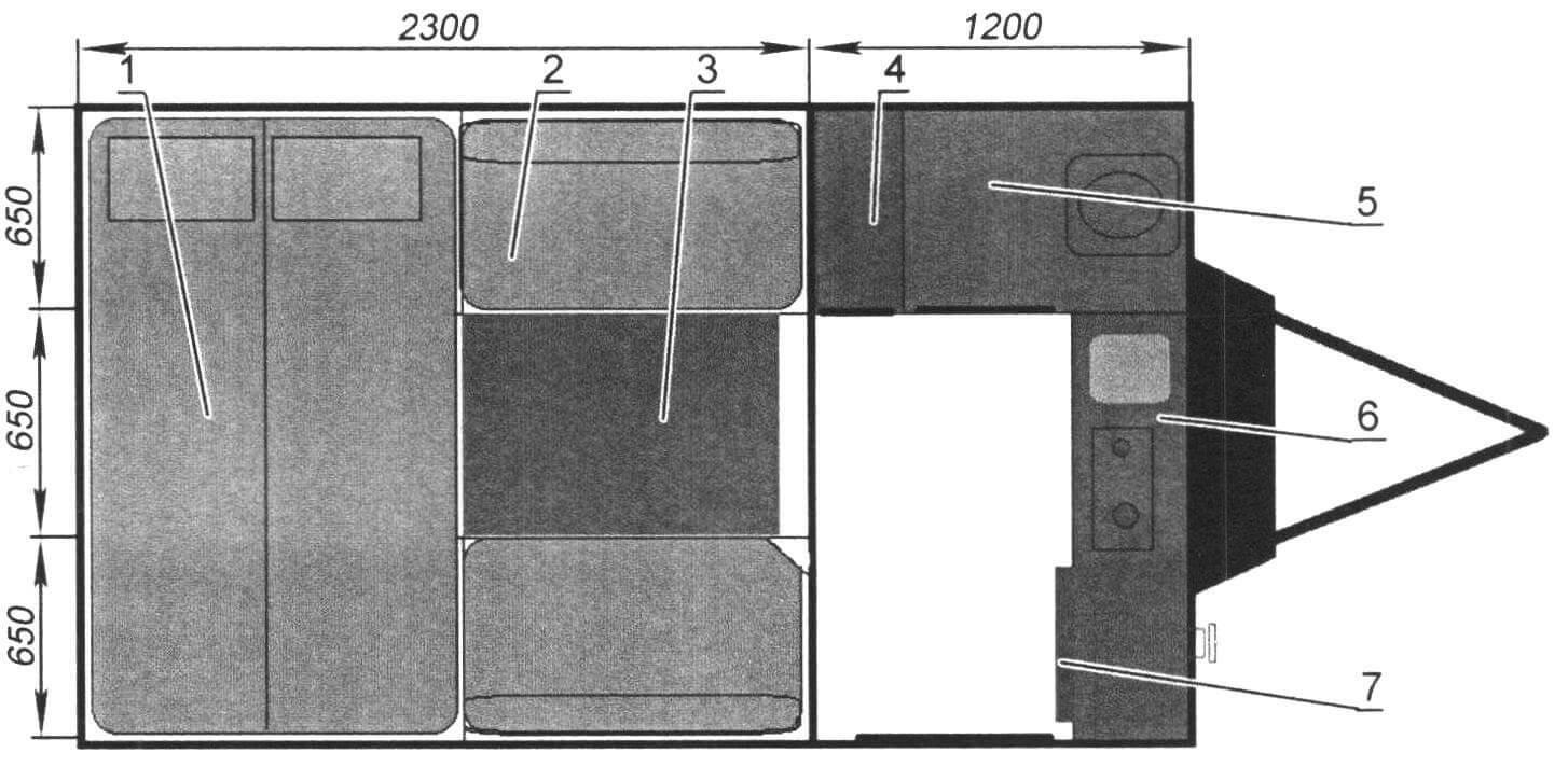 Компоновка внутреннего пространства: 1 - спальные места для взрослых 600x1900 мм; 2 - то же для детей 650x1200 мм; 3 - стол складной 600x1200 мм; 4 - шкаф для вещей 400x500 мм; 5 - душ и туалет; 6 - кухонный блок (мойка, газовая плита, столик хозяйственный); 7 - газовый конвектор