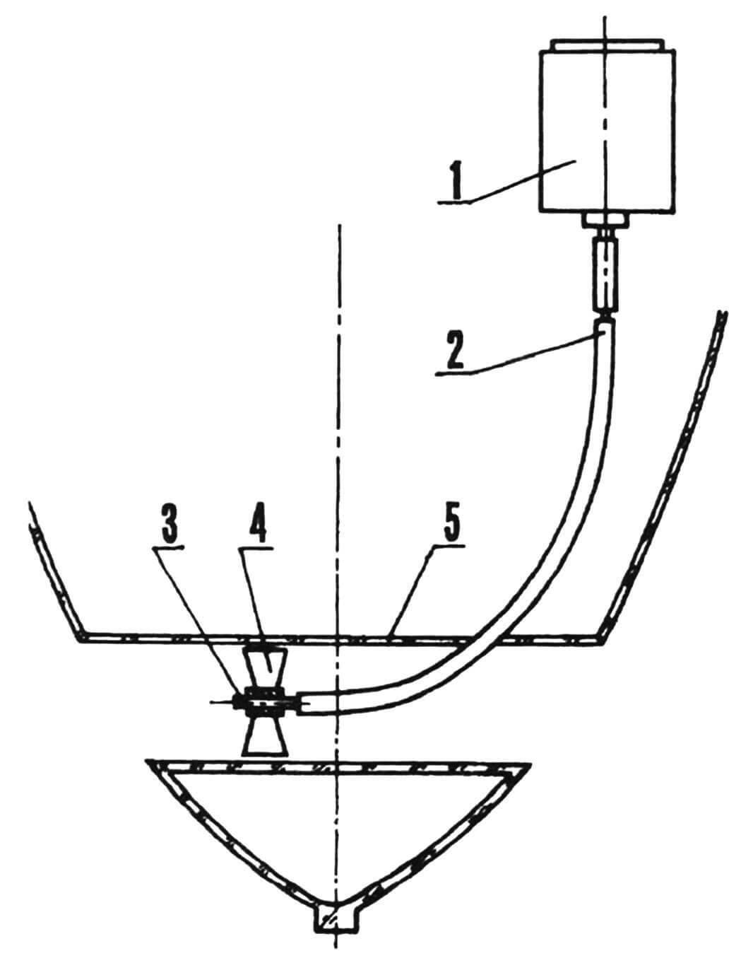 Рис. 3. Подруливающее устройство: 1 — электродвигатель; 2 — трубка; 3 — вал гибкий (плетеный стальной тросик); 4 — винт; 5 — канал.