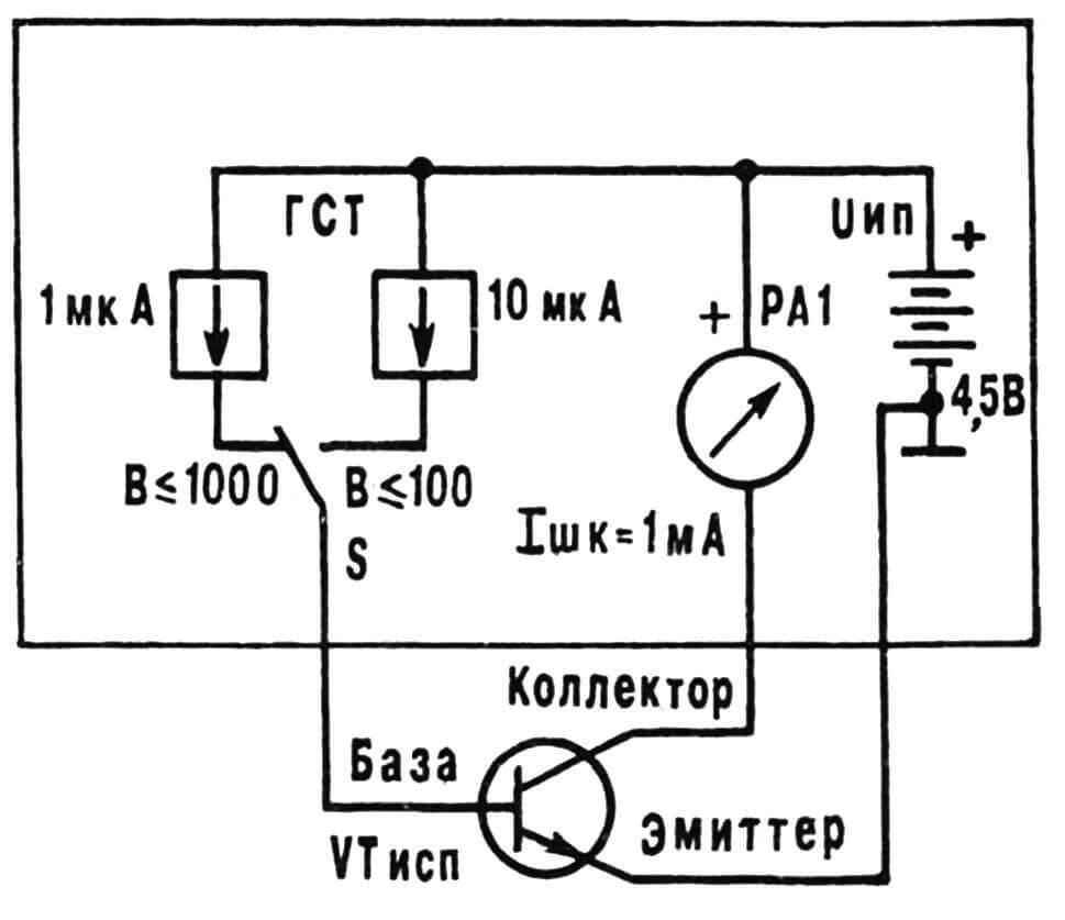 Рис. 3. Блок-схема самодельного прибора «Бетамер».