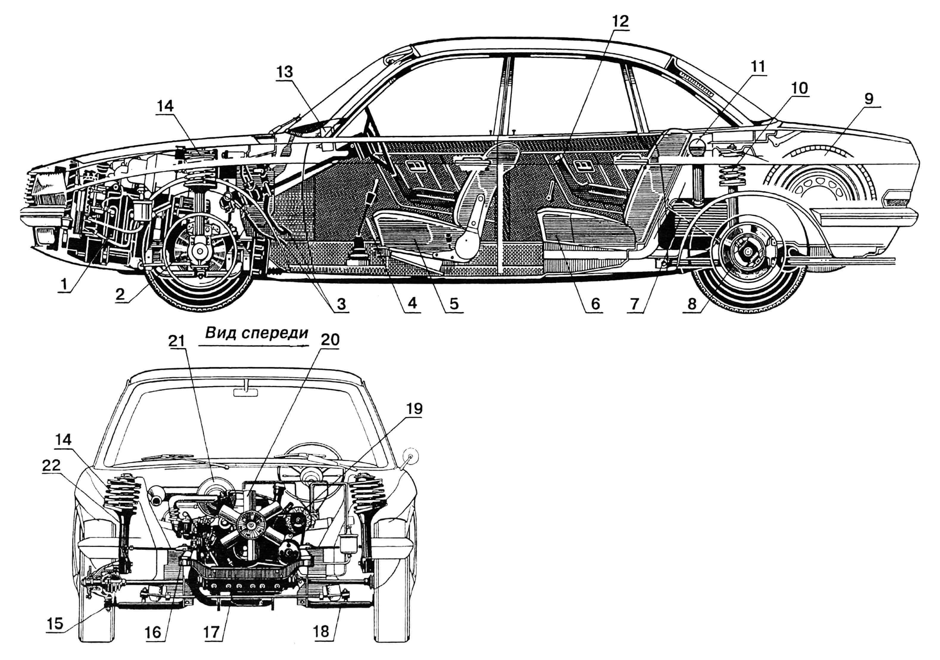 Компоновка автомобиля: 1 — двигатель; 2 — диск тормозной передний; 3 — педали; 4 — рычаг переключения передач; 5 — сиденье переднее; 6 — сиденье заднее; 7 — бензобак; 8 — диск тормозной задний; 9 — колесо запасное; 10 — подвеска задняя; 11 — горловина бензобака заливная; 12 — подлокотник; 13 — панель приборов; 14 — пружины передней подвески; 15 — опора шаровая нижняя; 16 — опора двигателя; 17 — балка передняя; 18 — рычаг поперечный; 19 — генератор; 20 — вентилятор; 21 — фильтр воздушный; 22 — амортизатор передней подвески;