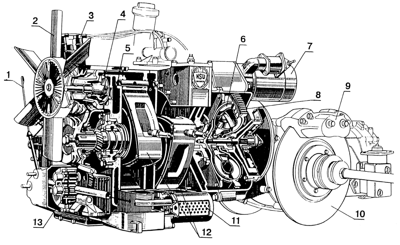 Компоновка двигателя: 1 — щуп масляный; 2 — вентилятор; 3 — распределитель зажигания; 4 — помпа водяная; 5 — рубашка охлаждения; 6 — коробка передач гидромеханическая; 7 — стартер; 8 — маховик; 9 — суппорт тормозной; 10 — диск тормозной; 11 — фильтр масляный; 12 — роторы; 13 — насос масляный.