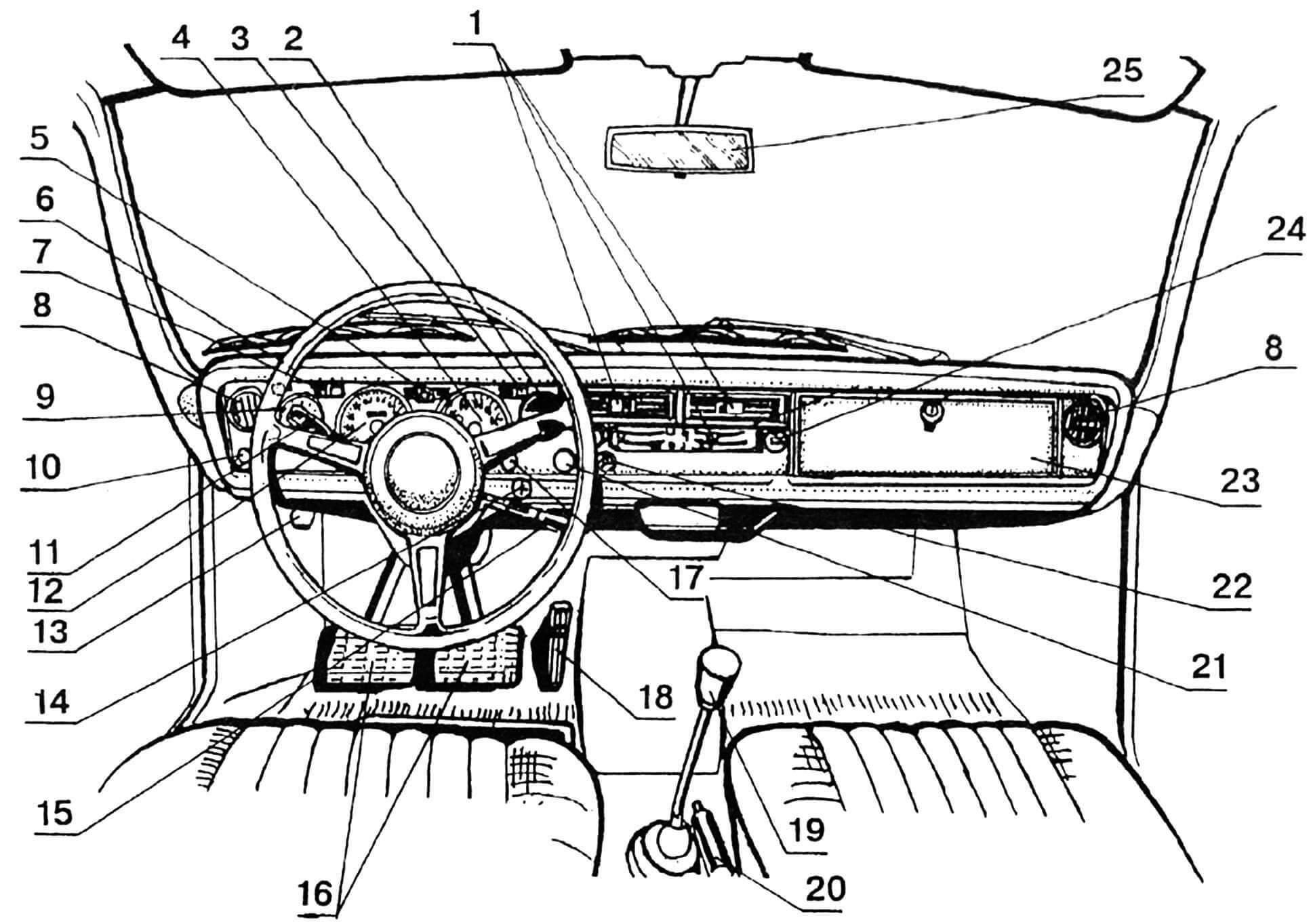Органы управления и приборы контроля: 1 — движки регулятора температуры воздуха в кабине и его распределения; 2 — указатель уровня топлива; 3 — лампа сигнализации давления масла; 4 — тахометр; 5 — лампа контрольная; 6 — колесо рулевое; 7— лампа включенного обогрева кабины; 8 — сопла обдува боковые; 9 — указатель давления масла; 10 — лампа включенного стояночного тормоза; 11 — переключатель комбинированный; 12 — спидометр; 13 — предохранители; 14 — замок зажигания; 15 — рычаг управления дворниками; 16 — педали сцепления и тормоза; 17 — кнопка включения аварийного стоп-сигнала; 18 — педаль «газа»; 19 — рычаг переключения передач; 20 — рычаг ручного тормоза; 21 — кнопка включения отопителя заднего стекла; 22 — прикуриватель; 23 — ящик перчаточный; 24 — кнопка включения вентилятора; 25 — зеркало заднего вида.