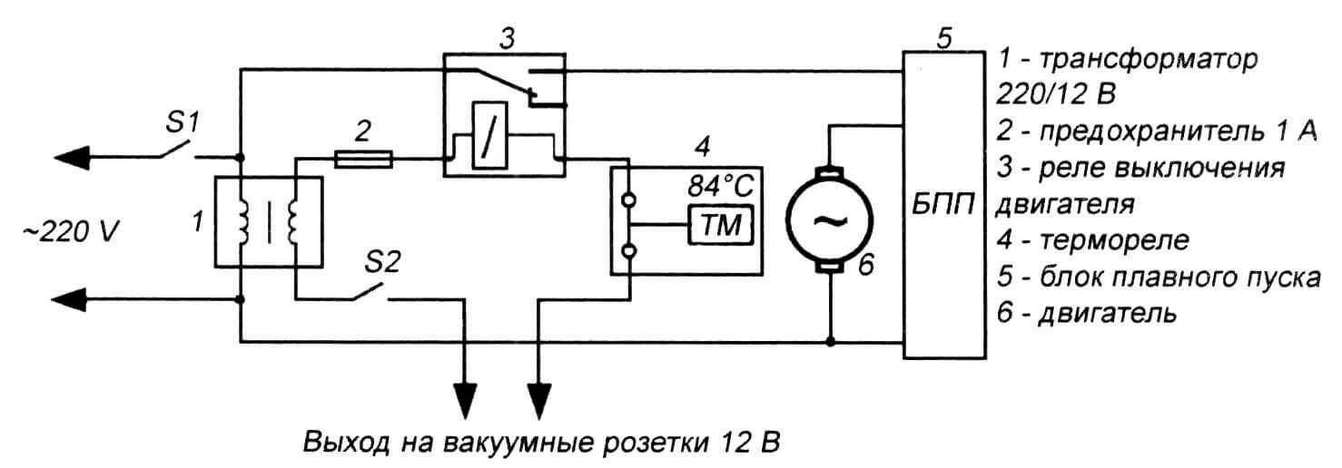 Электрическая схема пылесоса