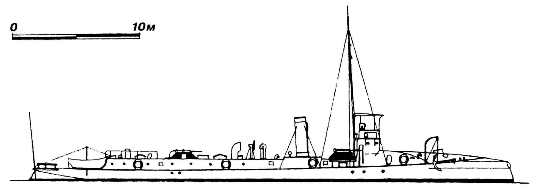 30.Миноносец «Хулиан Ордонес», Испания, 1885 г. Строился в Англии фирмой «Торникрофт» по образцу русского «Сухума». Водоизмещение нормальное 65 т. Длина наибольшая 36,5 м, ширина 3,8 м, осадка 1,89 м. Мощность одновальной паросиловой установки 660 л.с., скорость на испытаниях 19,7 узла. Вооружение: два носовых 356-мм торпедных аппарата, две 25-мм пушки. Всего построено две единицы: «X.Ордонес» и «Асеведо», позже они были переименованы в № 6 и 7. Исключены из списков флота в 1910 г.