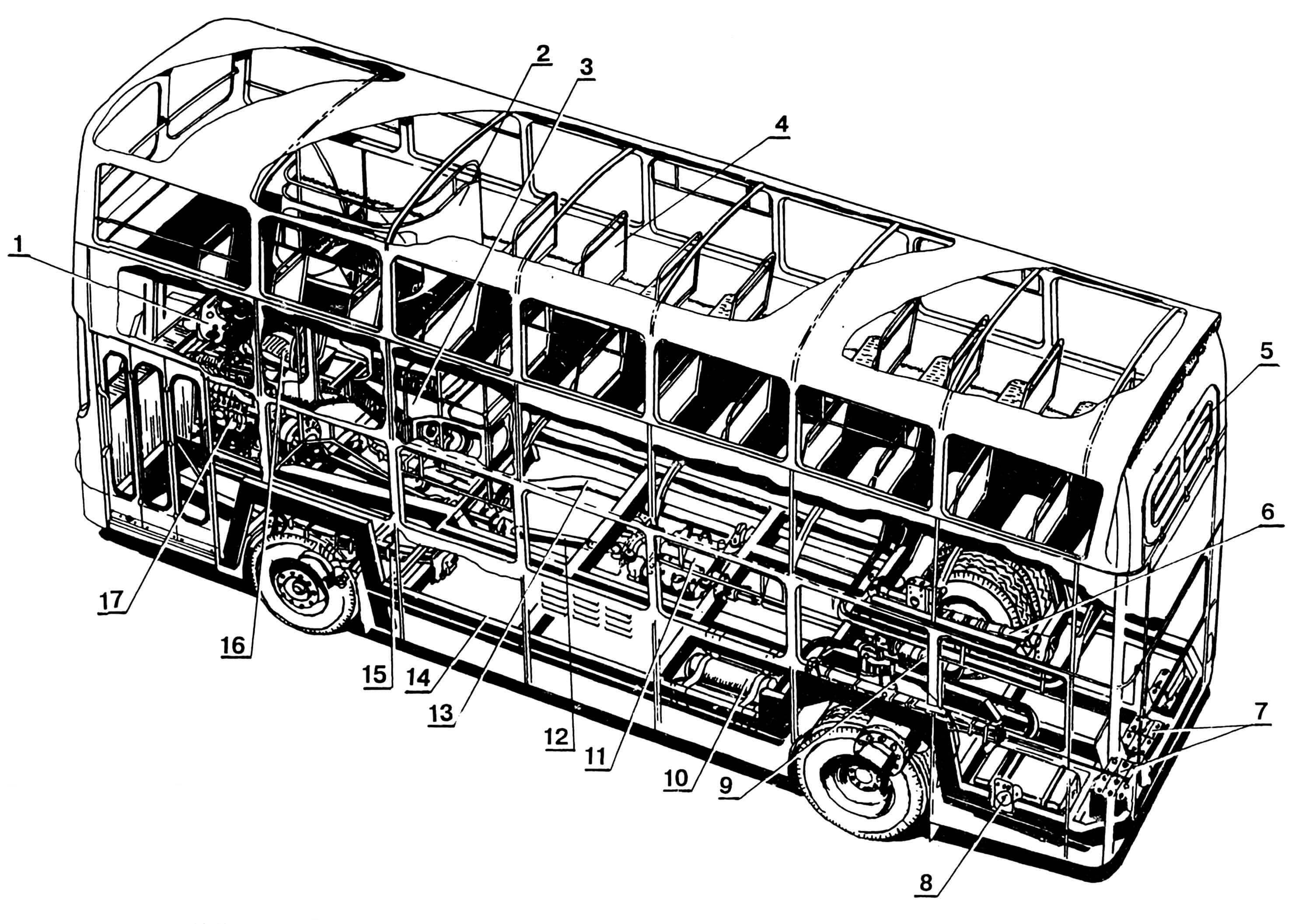 Компоновка автобуса: 1 — панель приборов; 2 — ограждение винтовой лестницы; 3 — лестница винтовая на второй этаж; 4 — сиденье пассажирское; 5 — окно аварийное; 6 — рессора задняя; 7 — аккумуляторы; 8 — горловина бензобака; 9 — мост задний; 10 — ресивер (2 шт.); 11 — коробка передач; 12 — вал карданный; 13 — труба выхлопная; 14 — каркас шасси; 15 — рессора передняя; 16 — сиденье водителя; 17 — двигатель.