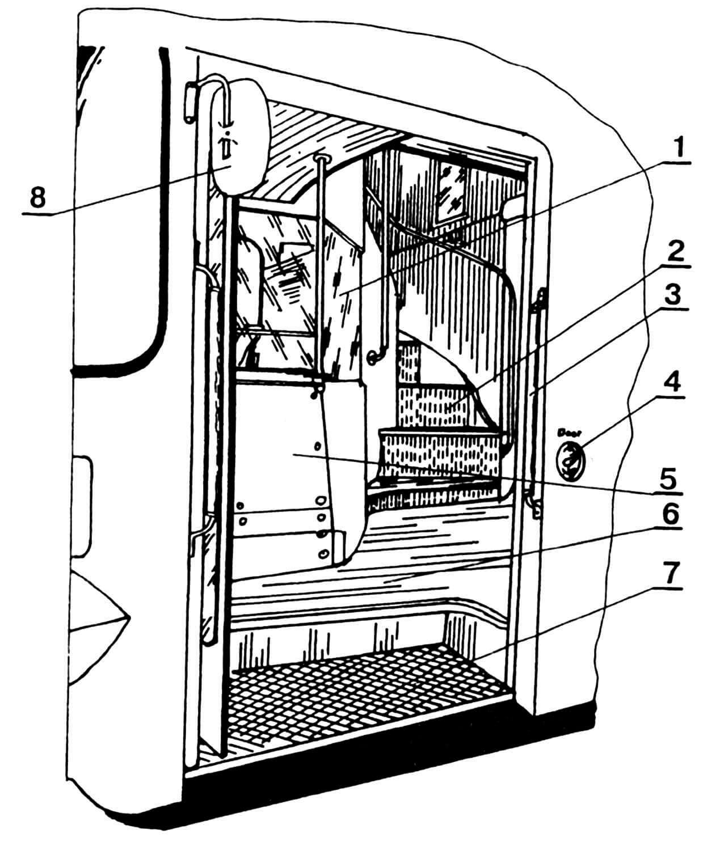Вид салона со стороны передней двери: 1 — перегородка кабины водителя стеклянная; 2 — лестница на второй этаж; 3 — поручень; 4 — рукоятка аварийного открывания дверей; 5 — кожух двигателя; 6 — пол салона; 7 — ступенька нижняя (368 мм от земли); 8 — зеркало заднего вида.