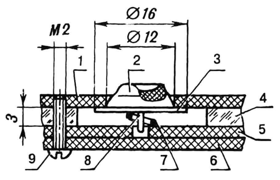 Фрагмент клавиатуры на основе канцелярских кнопок: 1 — панель лицевая (полированный гетинакс, лист s2); 2 — головка кнопки с углублением под палец (пластмасса, края и выступы скруглить); 3 — диск упорный (луженая жесть, s0,3); 4 — прокладка-изолятор (оргстекло, лист s3); 5,6 — платы контактные, верхняя и нижняя (фольгированный гетинакс, s1,5); 7 — пружина возвратная; 8 — штырь контактный, стальной; 9 — винт М2 (количество определяется прочностью и габаритами клавиатуры).