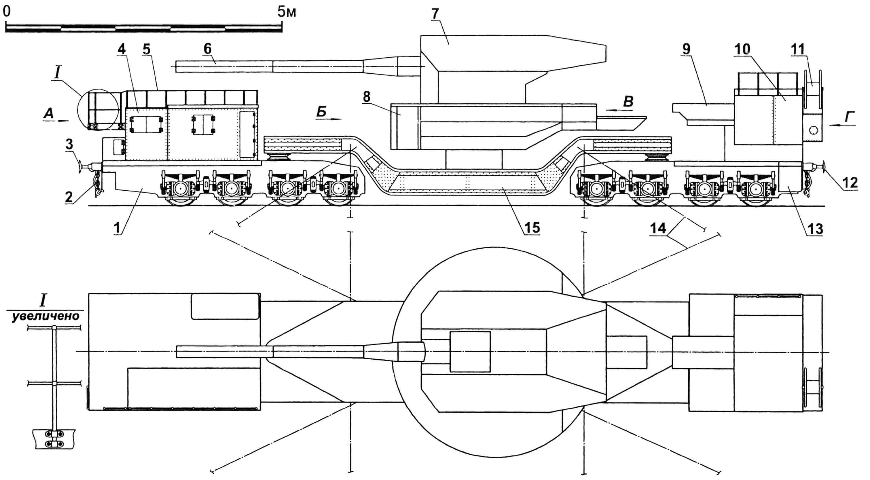 Транспортер ЖДАУ ТМ-1-180: 1 — тележка задняя; 2 — стяжка винтовая; 3 — буфер правый; 4 — отделение компрессорной станции; 5 — ограждение; 6 — ствол орудия Б-1-П; 7 — щит орудия; 8 — платформа поворотная; 9 — лоток подачи боеприпасов; 10 — отделение электростанции «Коммунар»; 11 — барабан кабельный; 12 — буфер левый; 13 — тележка передняя; 14 — опоры откидывающиеся (8 шт.); 15 — балка главная; 16 — рычаг тормоза; 17 — шланг воздушной тормозной системы, соединительный; 18 — цепь страховочная.