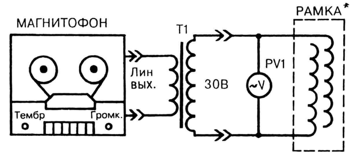 Магнитофон с трансформатором и рамкой для сбора пчелиного яда.