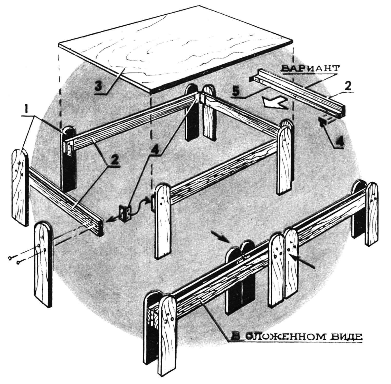 Складной столик (размеры даются ориентировочные): 1 — ножки (доска, 400x80x20, 8 шт.); 2 — детали рамы (доска, 470x40x15, 2 шт., и 650x40x15, 2 шт.); 3 — столешница (ДСП или фанера, 680x500x15 или 650x470x15); 4 — петля форточная (4 шт.); 5 — рейка столешницы, опорная (470x15x15, 2 шт., и 650x15x15, 2 шт.).
