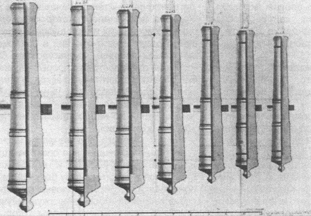 Орудия испанской морской артиллерии второй половины XVIII века. Слева направо: 36-, 24-, 18-, 12-, 8-, 6- и 4-фунтовые пушки