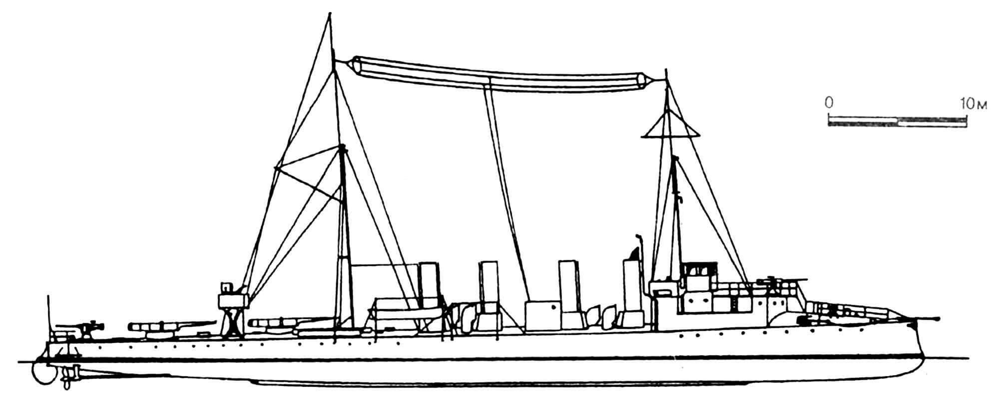 134. Эскадренный миноносец «Деятельный», Россия, 1907 г. Водоизмещение нормальное 382 т. Длина наибольшая 64 м, ширина 6,4 м, осадка 2 м. Мощность двухвальной паромашинной установки 6000 л.с., скорость 26 узлов. Вооружение: две 75-мм пушки, два торпедных аппарата. Всего построено восемь единиц.