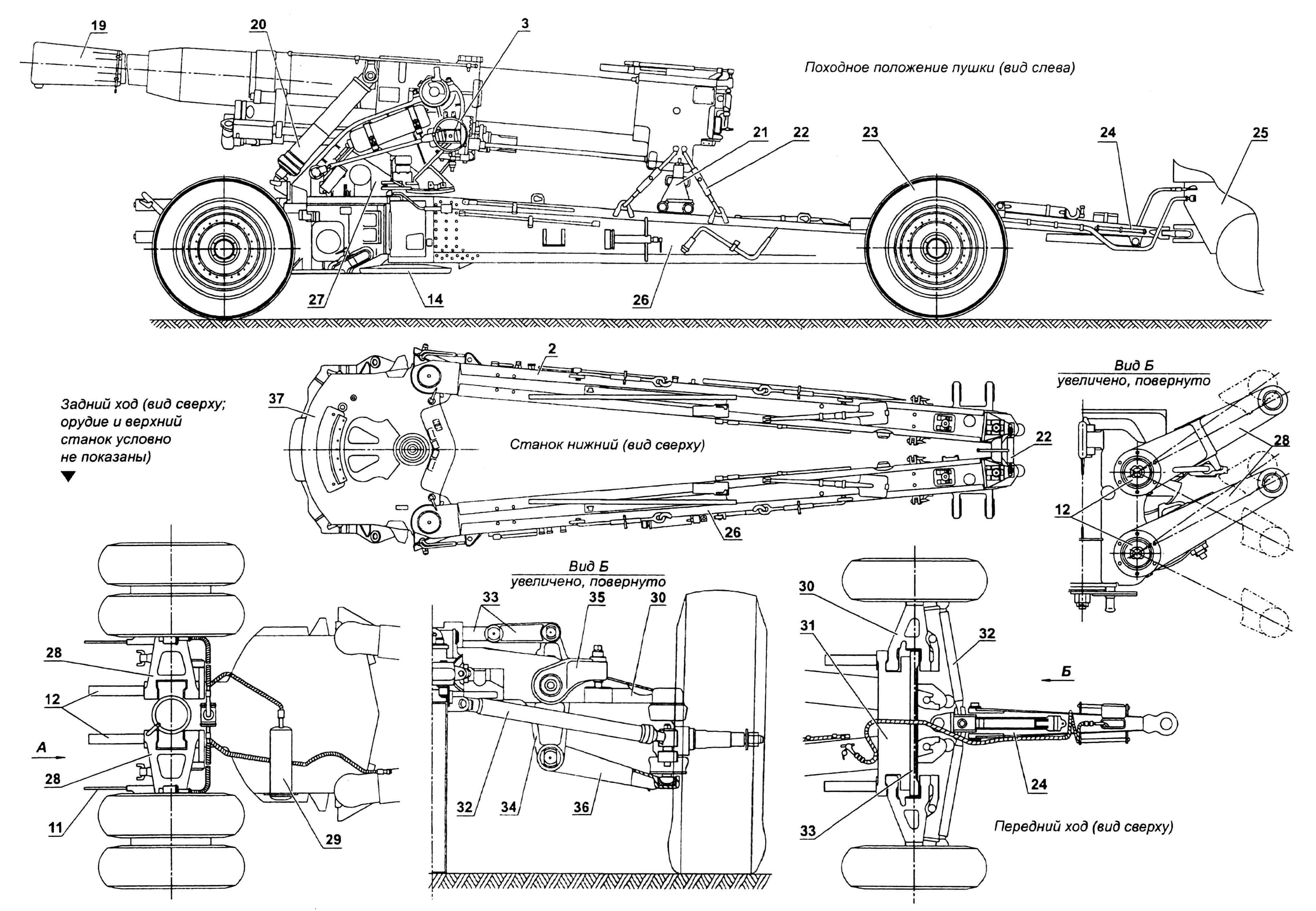 180-мм пушка С-23: 1 — опоры сошниковые, боковые; 2,26 — станины; 3 — штурвалы наводки орудия; 4 — затвор, 5 — опора подъемного механизма; 6,20 — механизмы подъемные; 7 — люлька; 8 — накатник; 9 — ствол; 10 — тормоз дульный; 11 — тормоза ручные; 12 — торсионы заднего хода; 13 — балка специальная; 14 — опоры гидравлического подъемника; 15 — подъемник гидравлический; 16 — лопата саперная (2 шт.); 17 — цепь; 18 — площадки боевого расчета; 19 — чехол; 21 — кронштейн крепления орудия «по-походному»; 22 — тандеры (4 шт.); 23 — колесо переднего хода; 24 — дышло; 25 — тягач; 27 — станок верхний; 28 — рычаги заднего хода, поперечные; 29 — гидробак; 30 — рычаг переднего хода, поперечный; 31 — торсион переднего хода (2 шт.); 32 — тяга рулевая; 33 — тяги регулировки развала колес; 34 — качалка регулировки развала колес; 35 — упор; 36 — рычаг поперечный, нижний; 37 — коробка лобовая; 38 — опоры сошниковые, центральные.