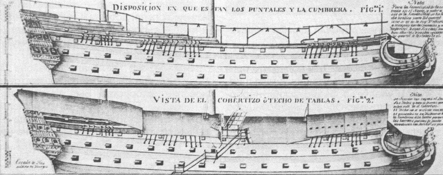 На иллюстрации из книги XVIII века изображен линейный корабль «Сантисима Тринидад» в первоначальном виде - еще до перестройки его в четырехдечный (показано устройство подпорок для растягивания тентов)