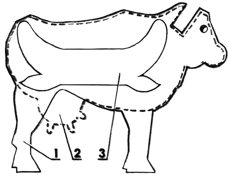 Элементы плоскообъемной фигурки коровы: 1 — боковина (2 шт.); 2 — середина; 3 — поперечина.