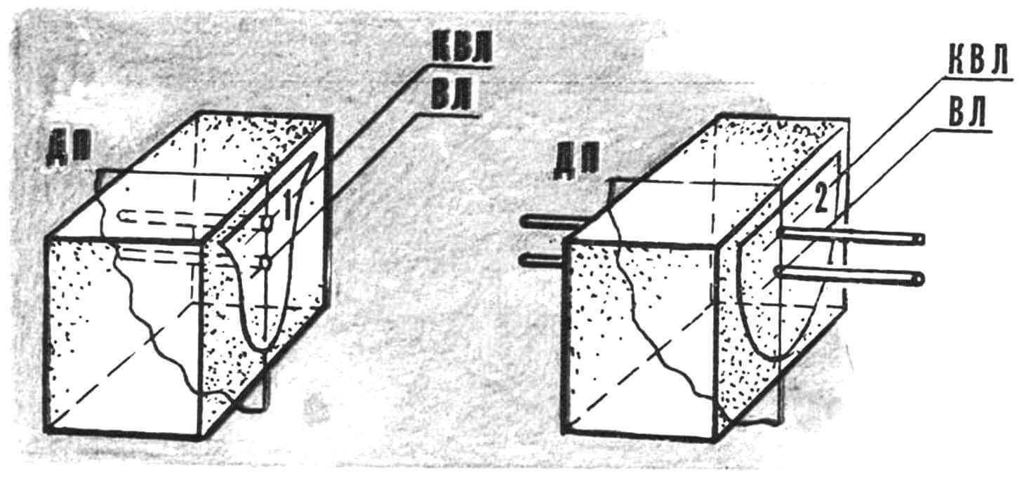 Крепление шаблонов к пенопластовому блоку.