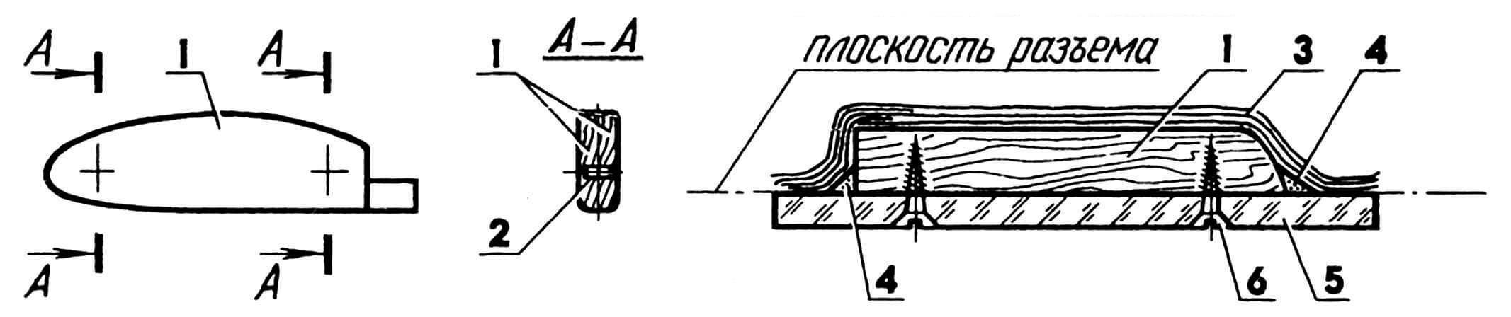 Изготовление стеклопластиковой матрицы для корпуса пилона: 1 — половинки мастер-модели; 2 — штырь соединительный (2 шт.); 3 — оболочка (стеклоткань); 4 — наполнитель (стекложгут); 5 — подкладка (оргстекло s5-6); 6 — шуруп.