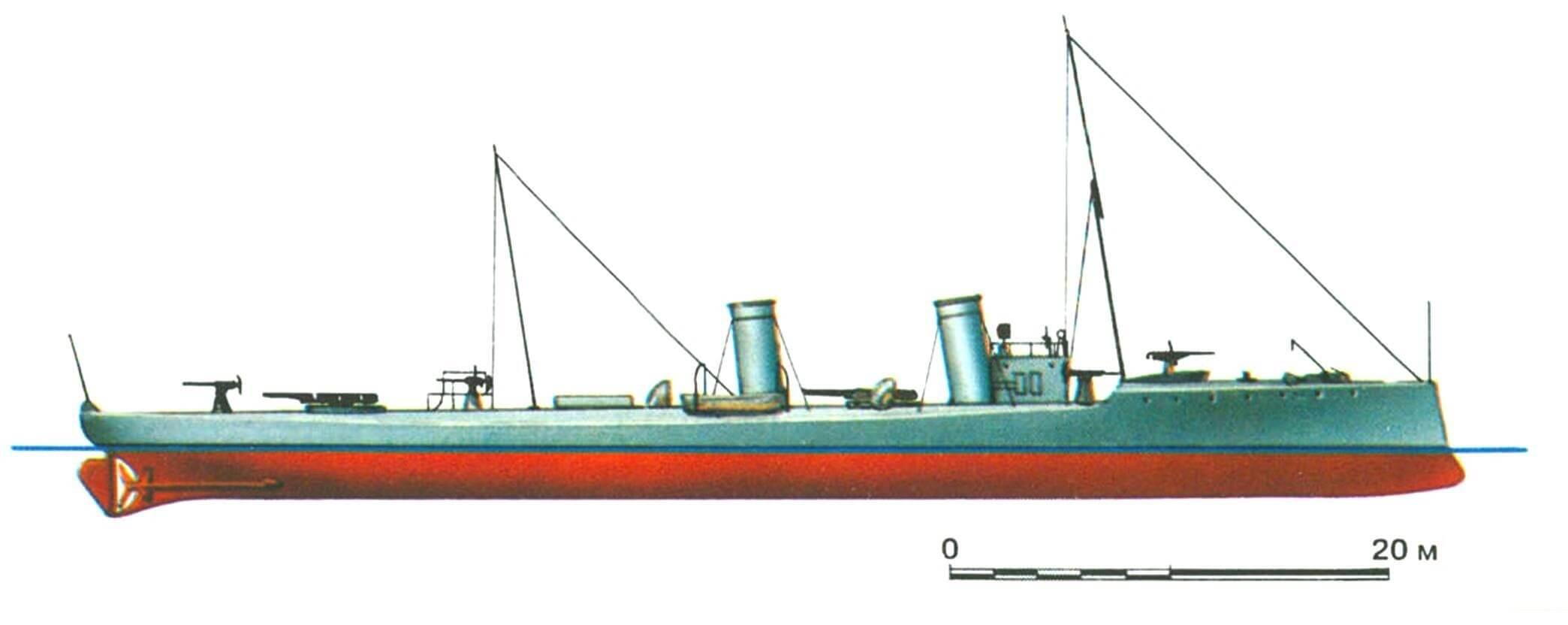 127. Эскадренный миноносец «Лампо», Италия, 1899 г.